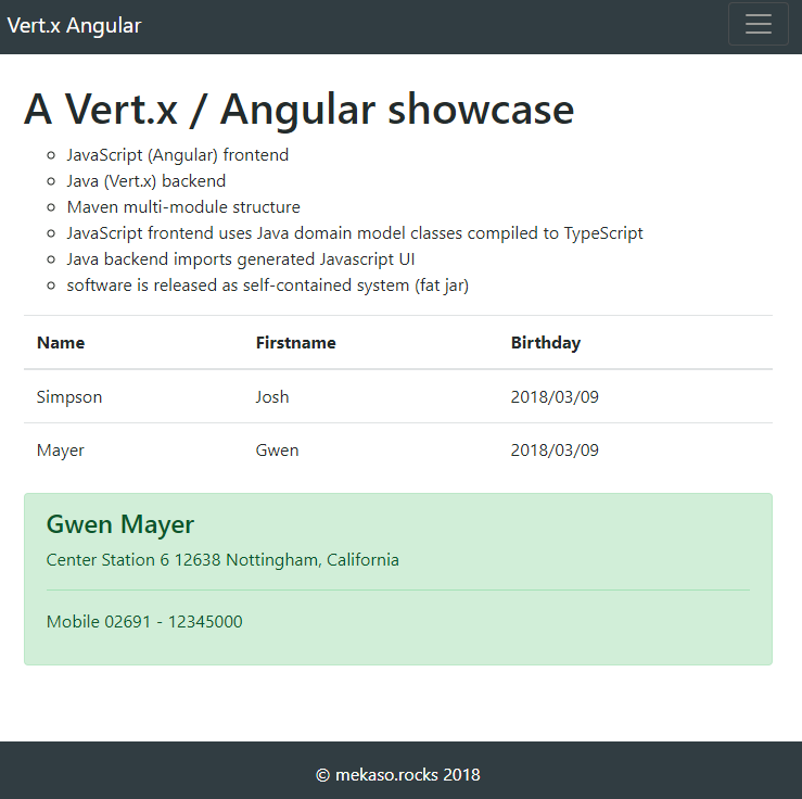 The Angular UI gets data from a Vert.x backend